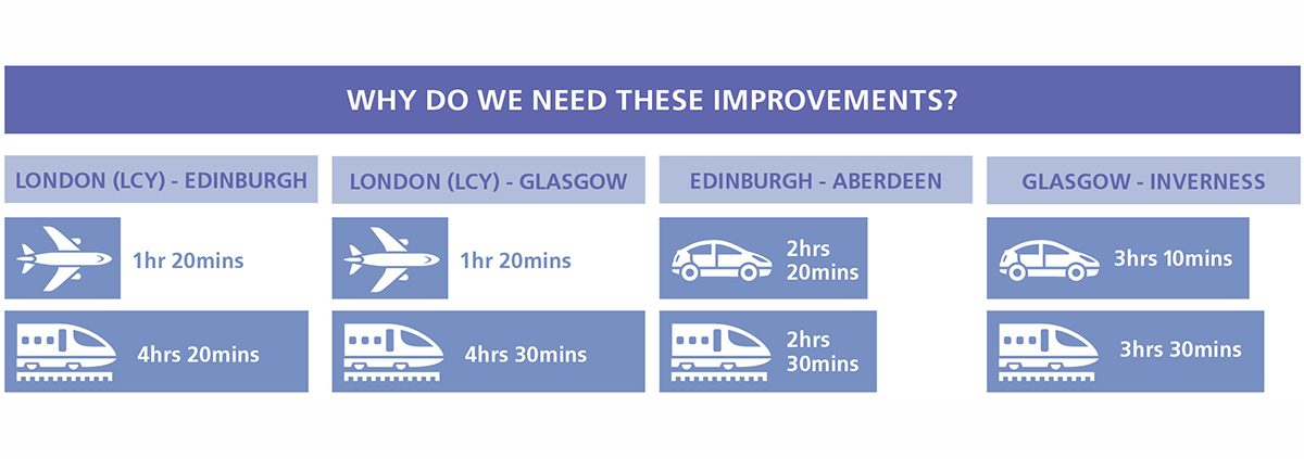 ICE Scotland infographic